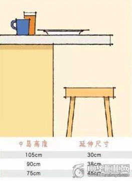 南充木工培训学校再谈橱柜设计必知的最佳尺寸,值
