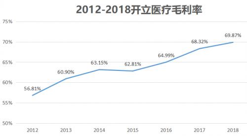 北京和众汇富:国产超声设备第二的这家深圳企业,什么来头?
